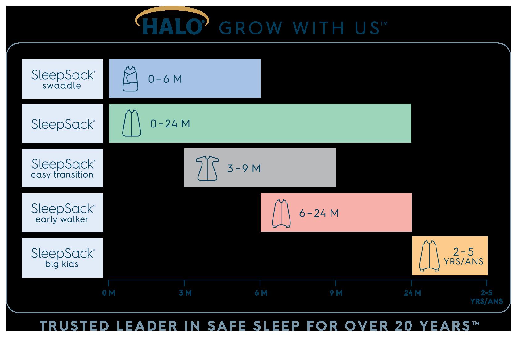 halo sleepsack grow with us chart